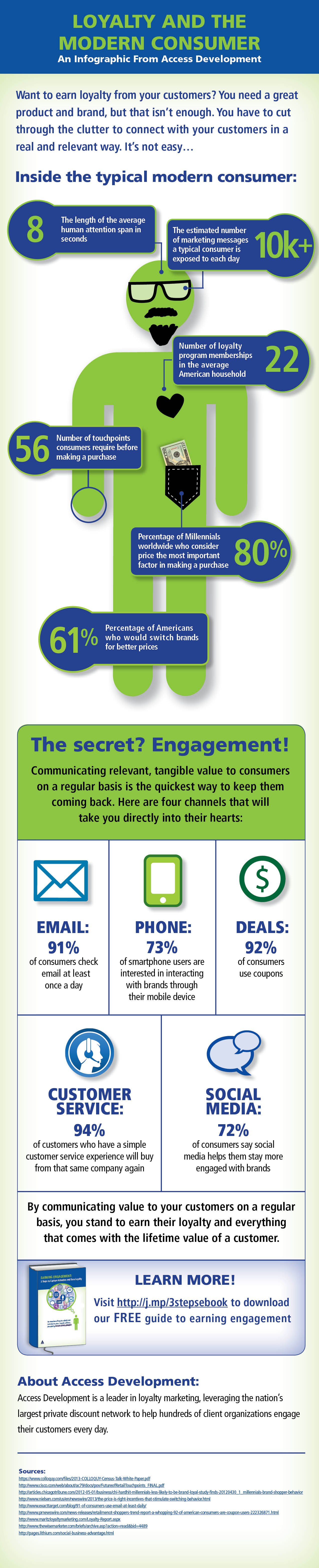 engagement_infographic.jpg